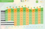 Эксперты: украинский рынок маркетинговых сервисов постепенно движется вперёд