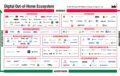 Карта поможет систематизировать участников рынка Digital Out of Home